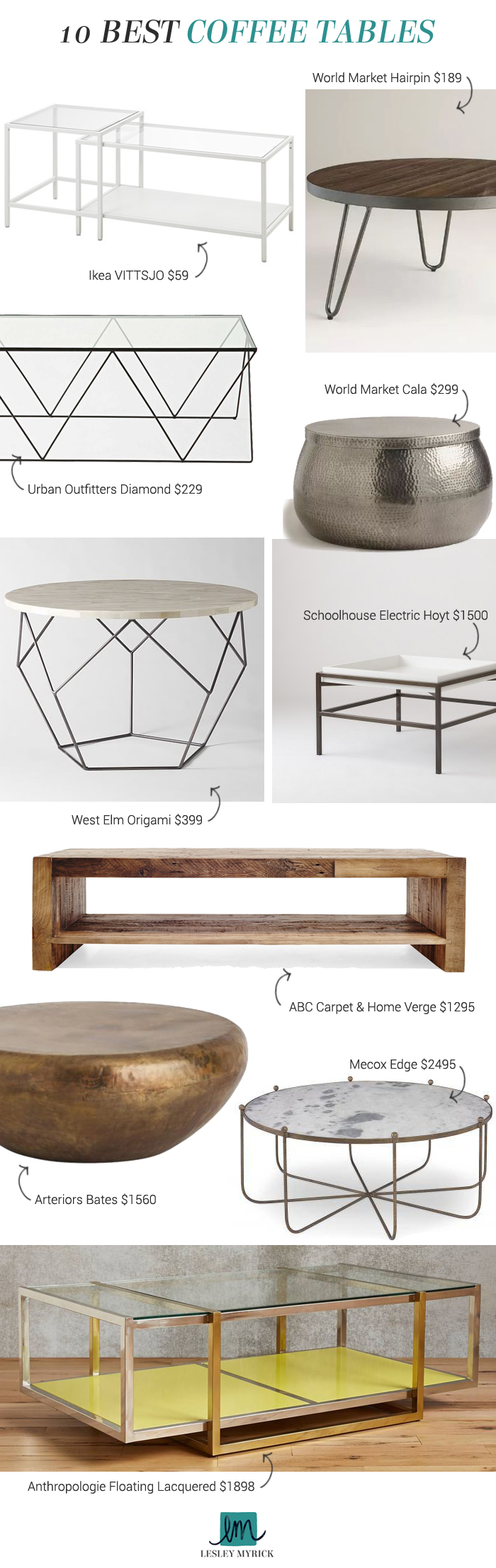 Lesley's Picks: 10 Best Coffee Tables