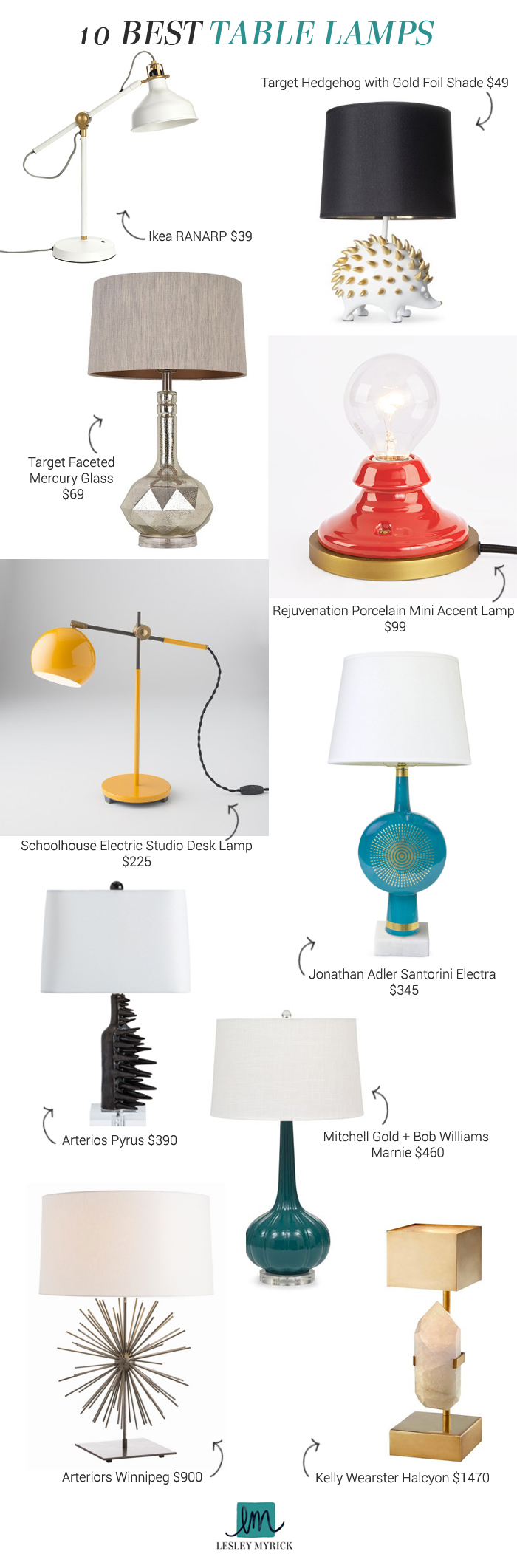 Lesley's Picks: 10 Best Table Lamps