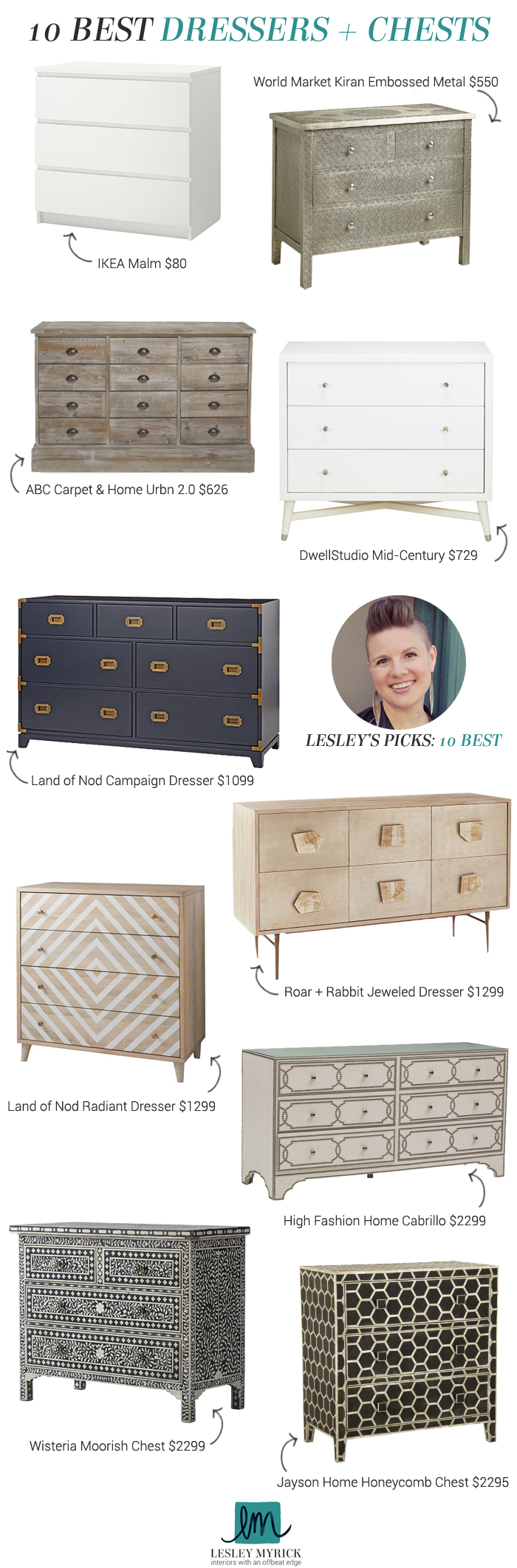Lesley's Picks: 10 Best Dressers + Chests