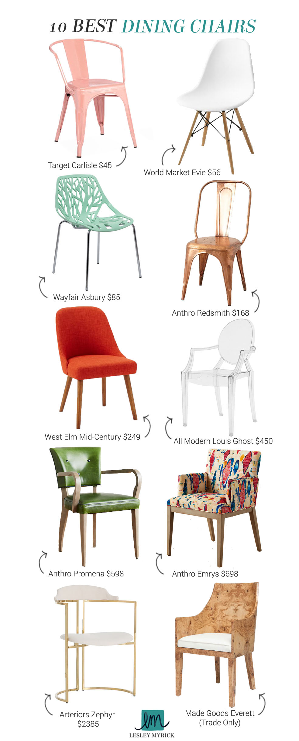 Lesley's Picks: 10 Best Dining Chairs