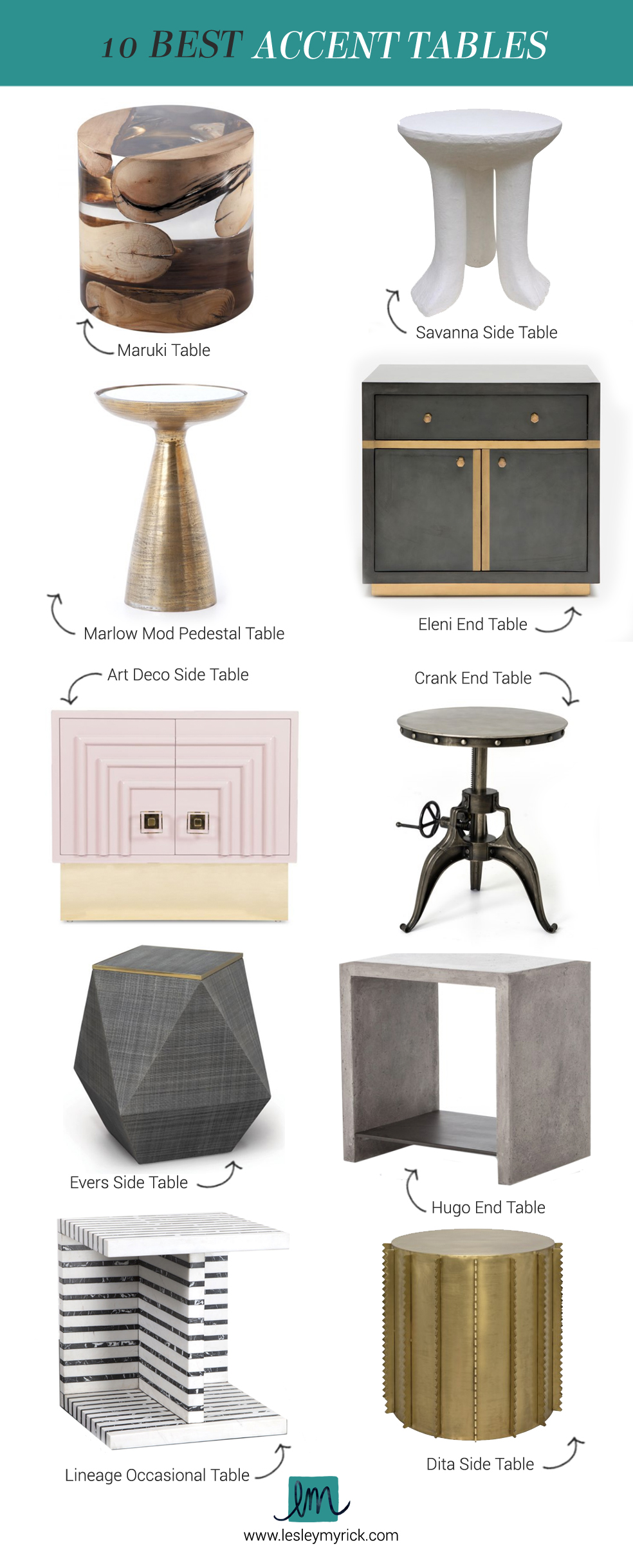 10 Best Accent Tables | Picks from Waco Interior Stylist Lesley Myrick