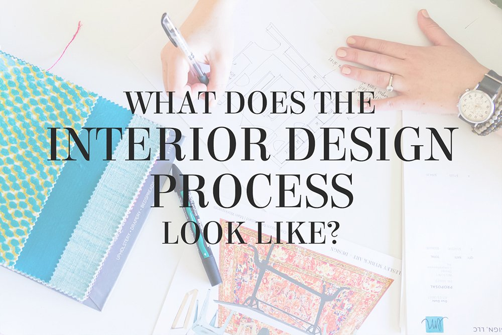 Hey - what does the interior design process look like when you hire a designer? Lesley Myrick de-mystifies it for you.